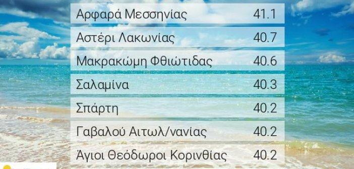 Αιτωλοακαρνανία: Η θερμοκρασία ξεπέρασε σήμερα τους 40 βαθμούς στη Γαβαλού!