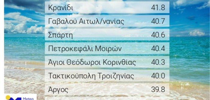 Αγρίνιο: Και σήμερα από τις υψηλότερες θερμοκρασίες στη Γαβαλού!